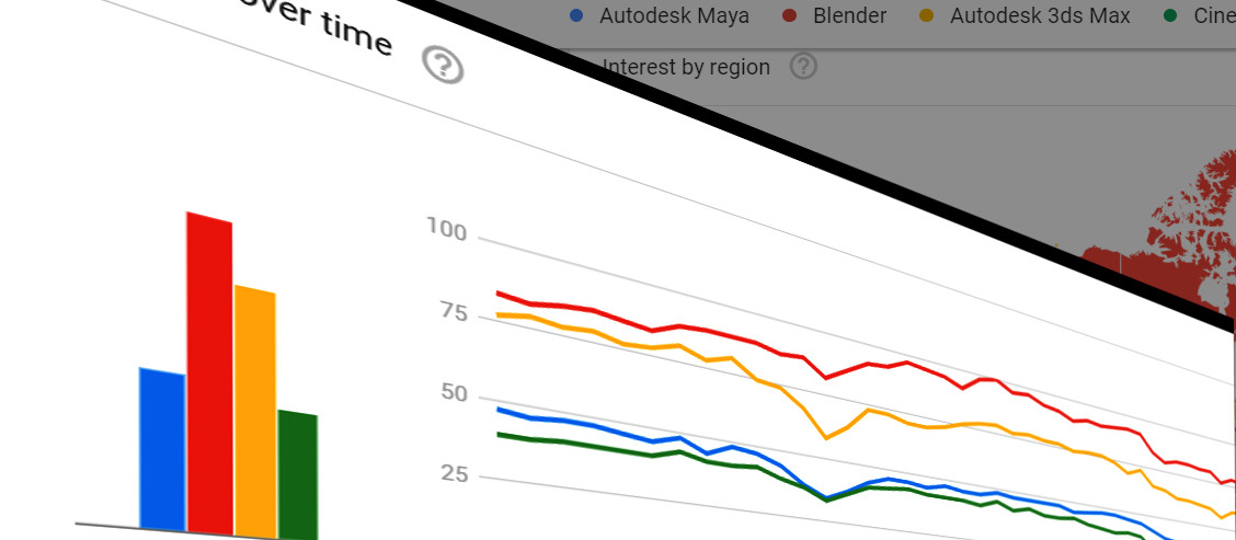 Blender — самый популярный запрос в Google - 1