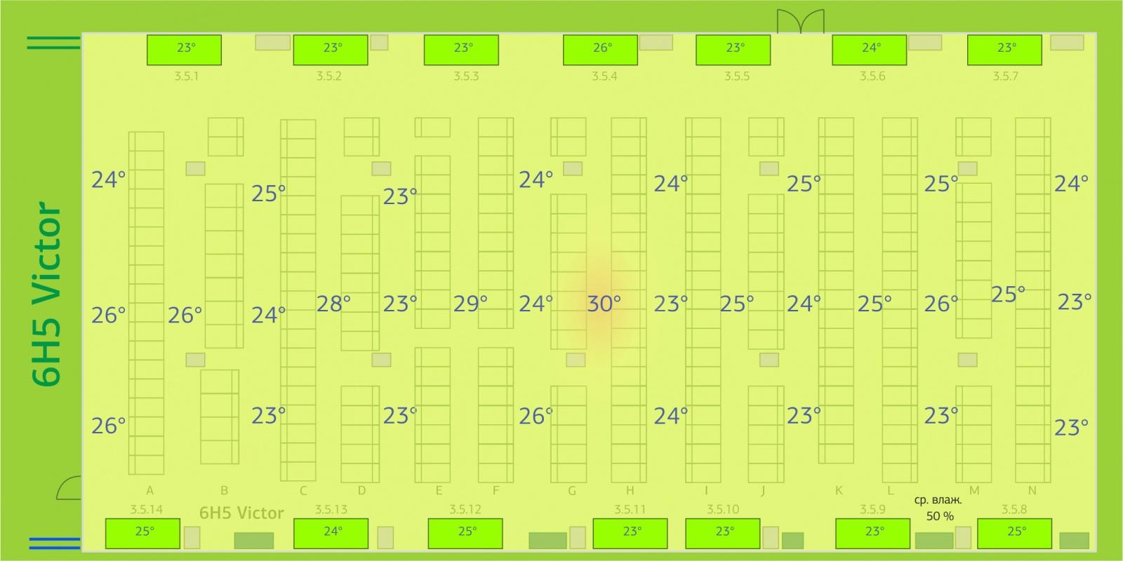 Мониторинг инженерной инфраструктуры в дата-центре. Часть 3. Система холодоснабжения - 4