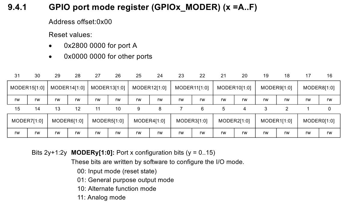 Начинаем изучать STM32: Что такое регистры? Как с ними работать? - 13