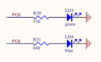 Начинаем изучать STM32: Что такое регистры? Как с ними работать? - 3