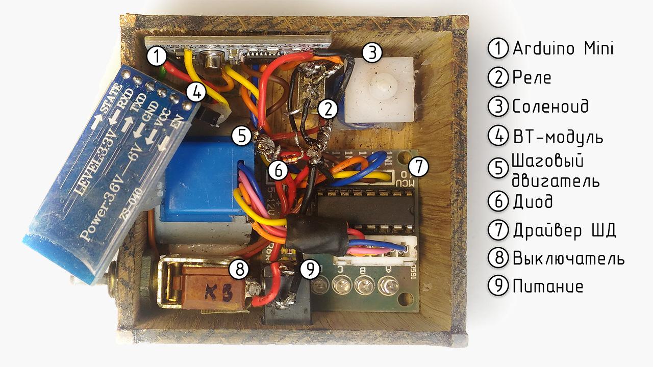 Учим Arduino печатать телеграммы - 26