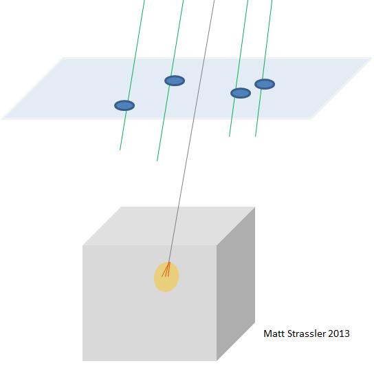 IceCube: гигантский замороженный детектор нейтрино - 8