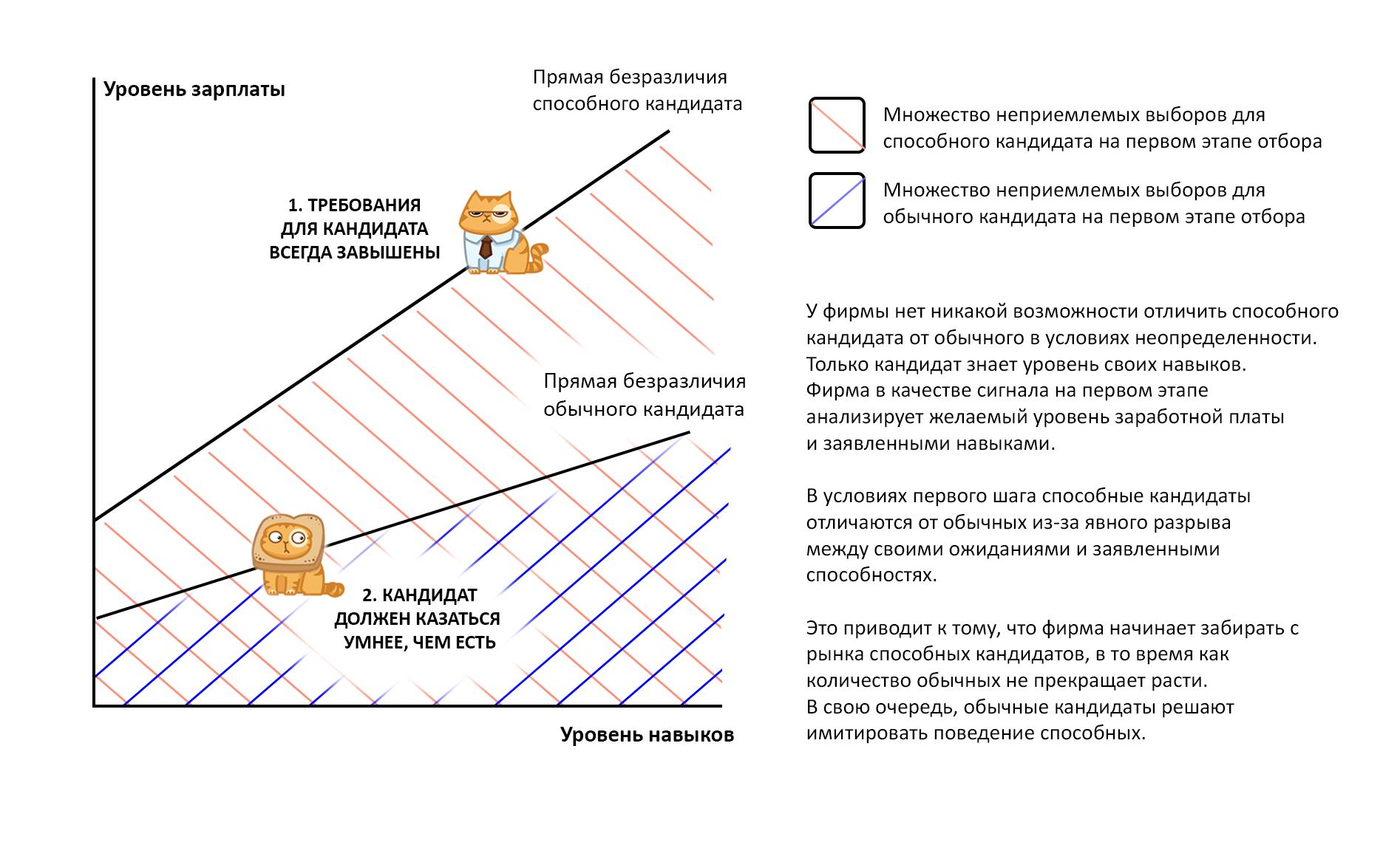 Кому из айтишников на Руси жить хорошо (а кому будет еще лучше) - 3