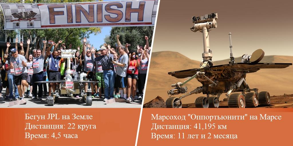 Незаметные «Возможности» в изучении Марса - 23