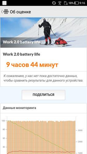 Обзор смартфона ASUS ZenFone 4 Selfie - 82
