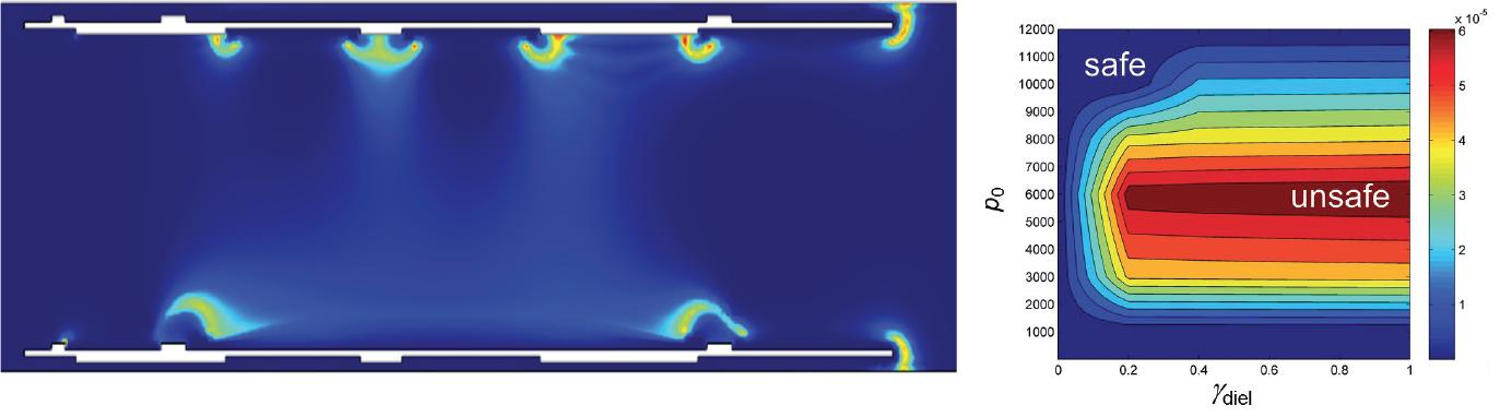 Определение областей возникновения электрической дуги в электронике спутниковых систем - 4