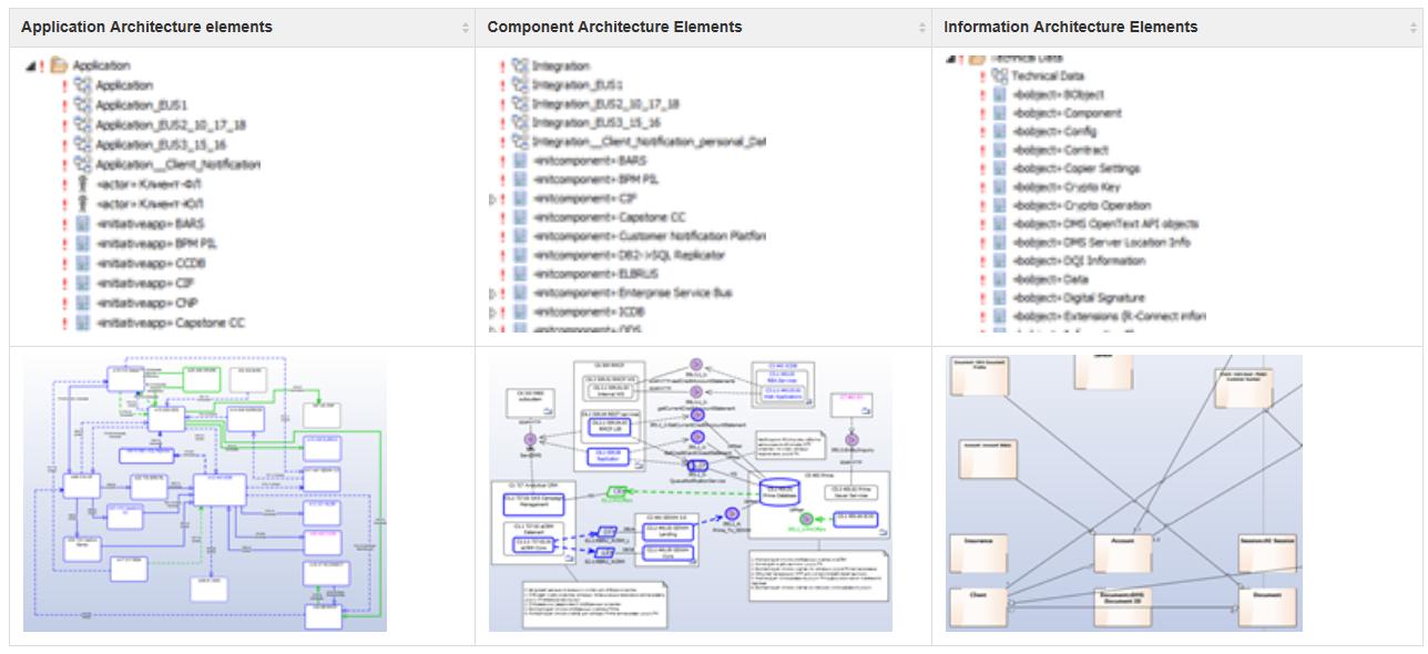 Единый репозиторий для управления Enterprise Architecture - 10