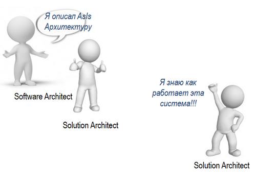 Единый репозиторий для управления Enterprise Architecture - 11