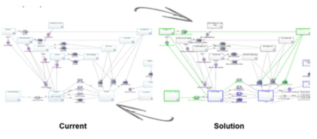 Единый репозиторий для управления Enterprise Architecture - 13