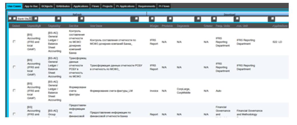 Единый репозиторий для управления Enterprise Architecture - 14