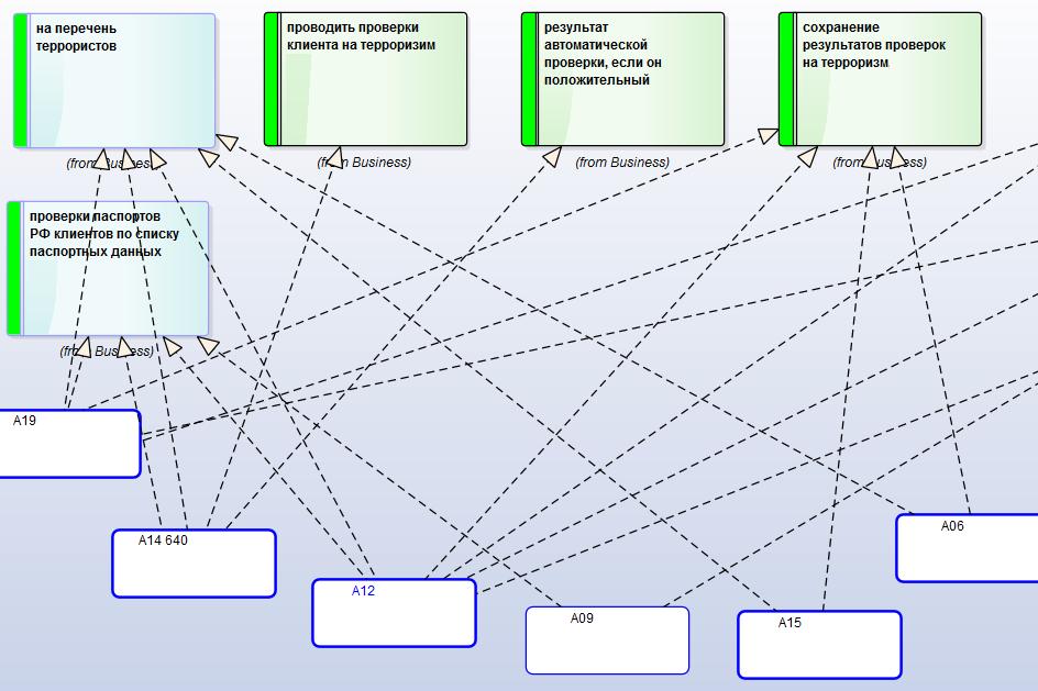 Единый репозиторий для управления Enterprise Architecture - 9