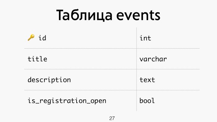 API на Swift за пять минут. Лекция в Яндексе - 9