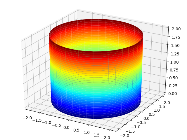 Математическая модель жидкостного тахометра на Python - 4