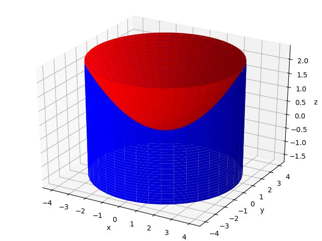 Математическая модель жидкостного тахометра на Python - 7