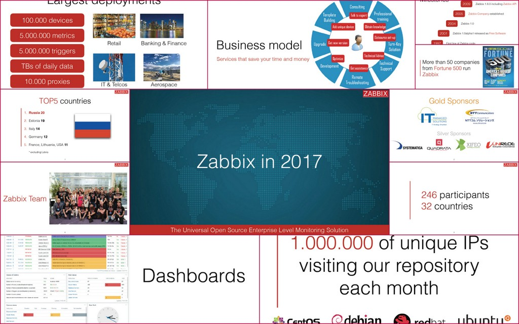 Zabbix конференция 2017: как прошёл день первый - 2
