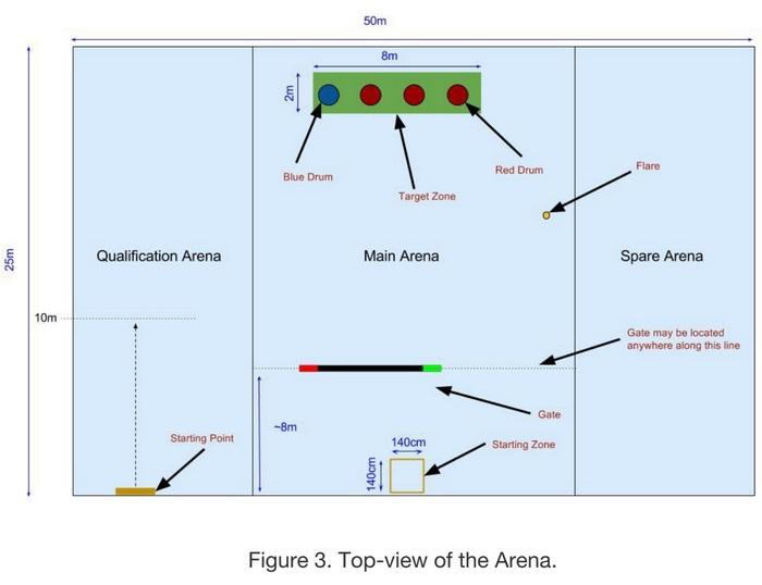 Подводные беспилотники: от поиска термоядерных бомб до студенческих соревнований - 21