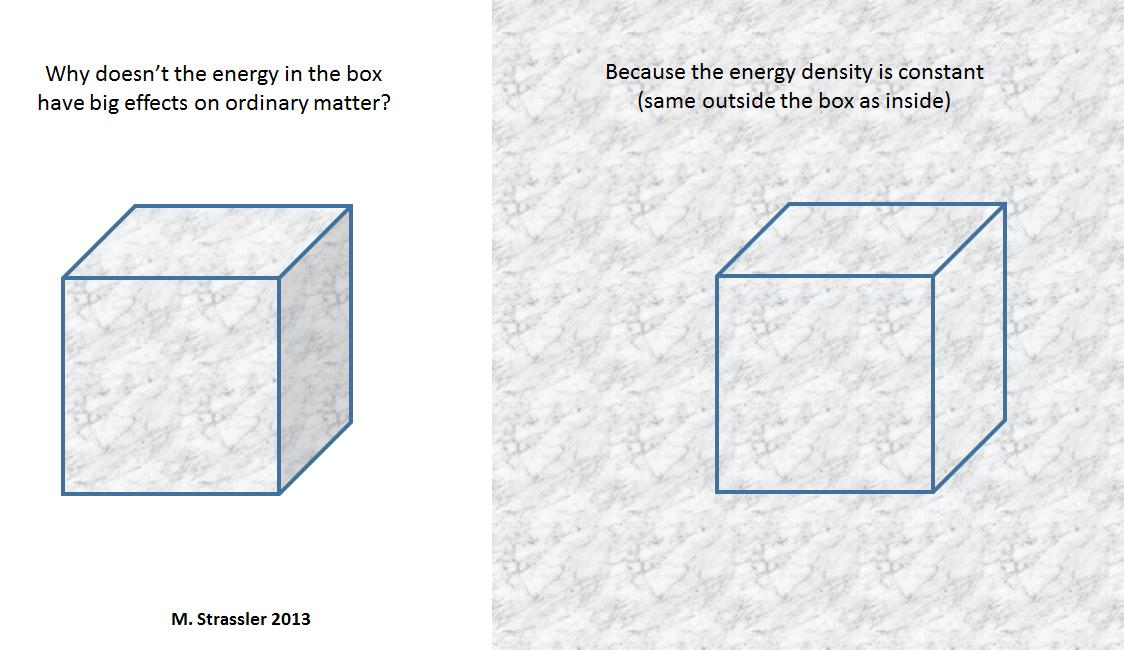 Квантовые флуктуации и их энергия - 4