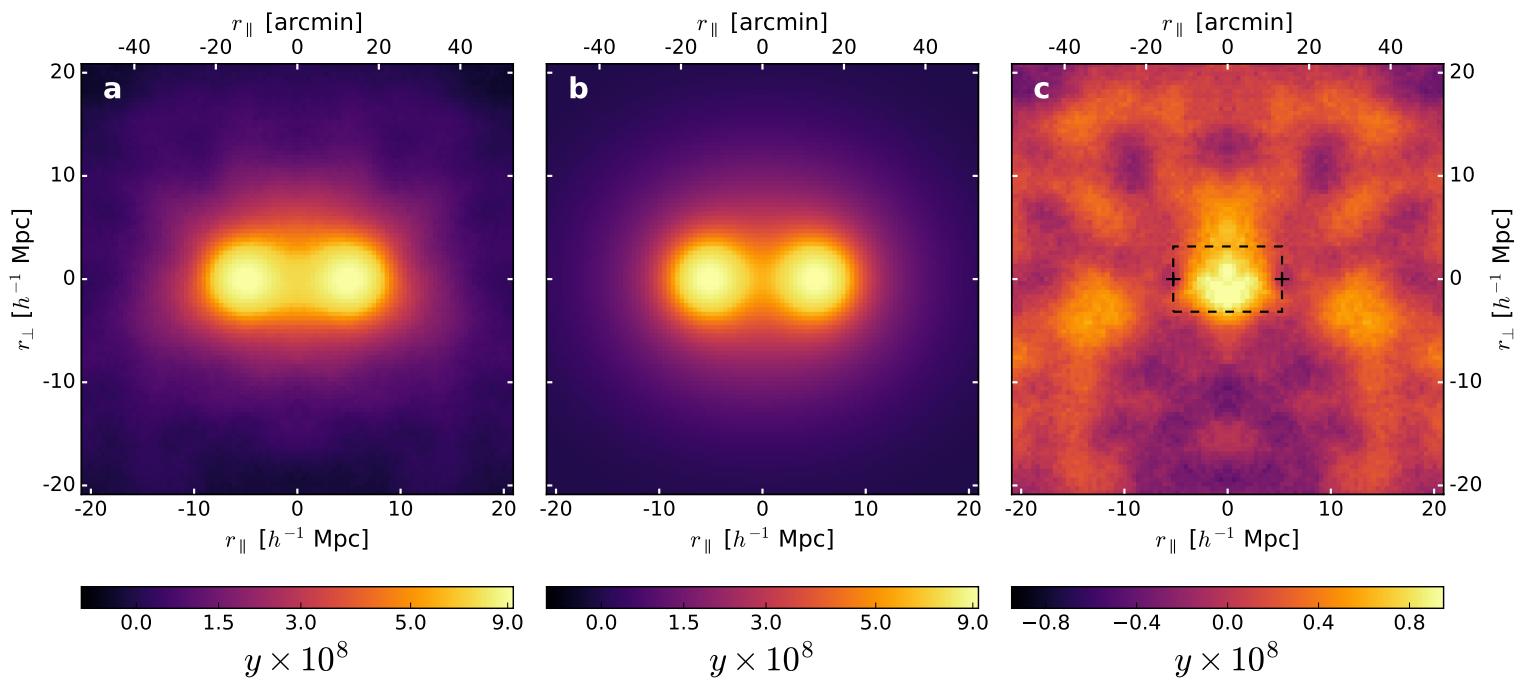 В газовых нитях между галактиками найдена половина недостающей обычной материи во Вселенной - 1