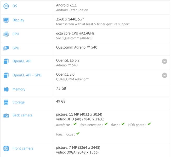 Игровой смартфон Razer основан на Snapdragon 835