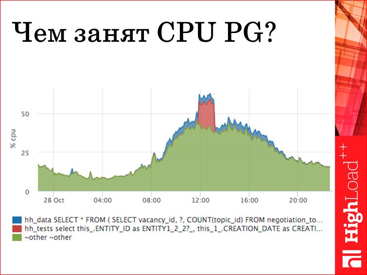 Мониторинг всех слоев web проекта - 35