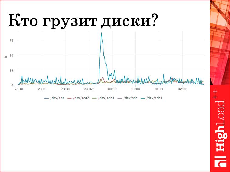 Мониторинг всех слоев web проекта - 36