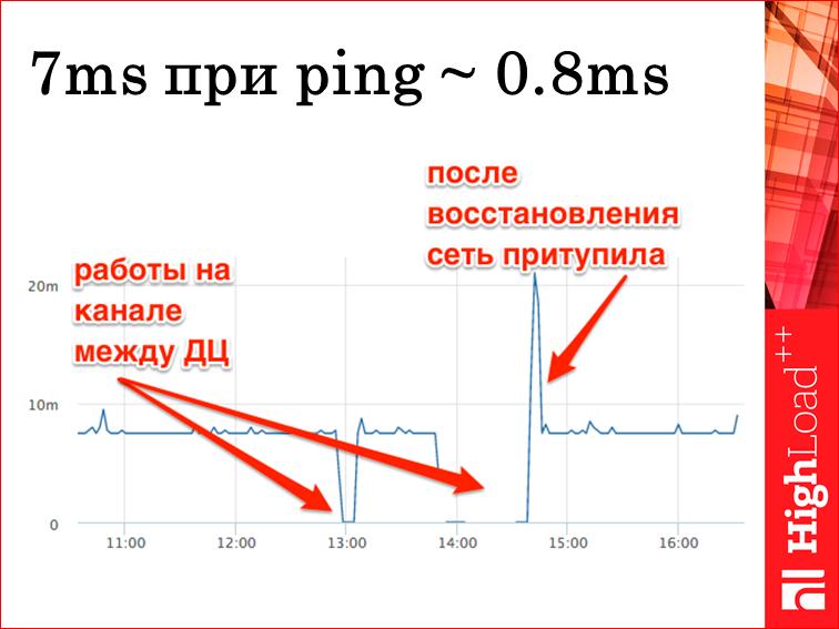 Мониторинг всех слоев web проекта - 43