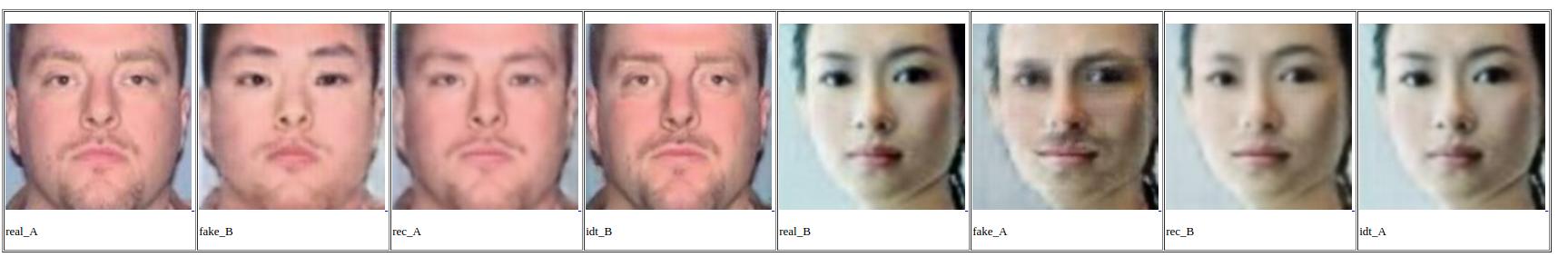 Смена пола и расы на селфи с помощью нейросетей - 32