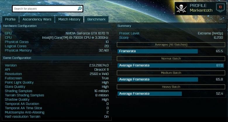 Ashes of the Singularity подтверждает существование GeForce GTX 1070 Ti