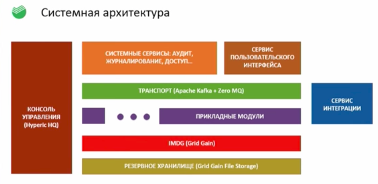 DevOps в Сбербанк-Технологиях. Инструментальный стандарт - 12
