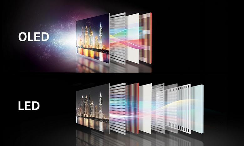 Через три года смартфонов с панелями OLED будет большинство