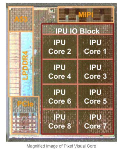 Процессор обработки изображений Pixel Visual Core имеет производительность 3 TFLOPS