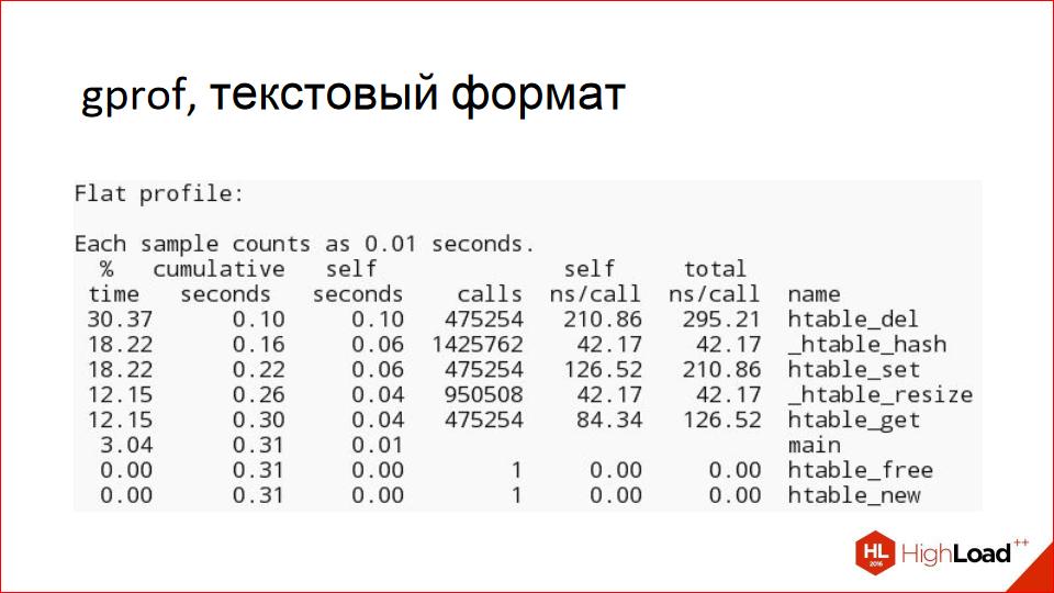 Профилирование кода на C-С++ в *nix-системах - 7