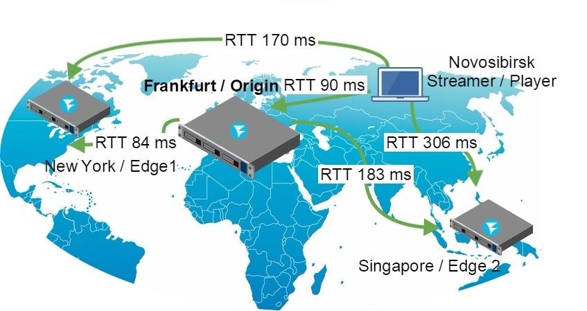 Создаем живую потоковую CDN для видеотрансляций WebRTC с низкой задержкой - 17