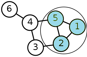 Геометрия данных 4. Пространство графа - 1