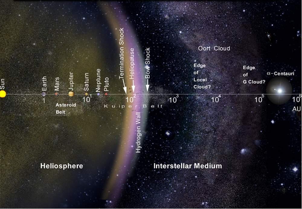 Спросите Итана: как беспроблемно путешествовать в космосе? - 6