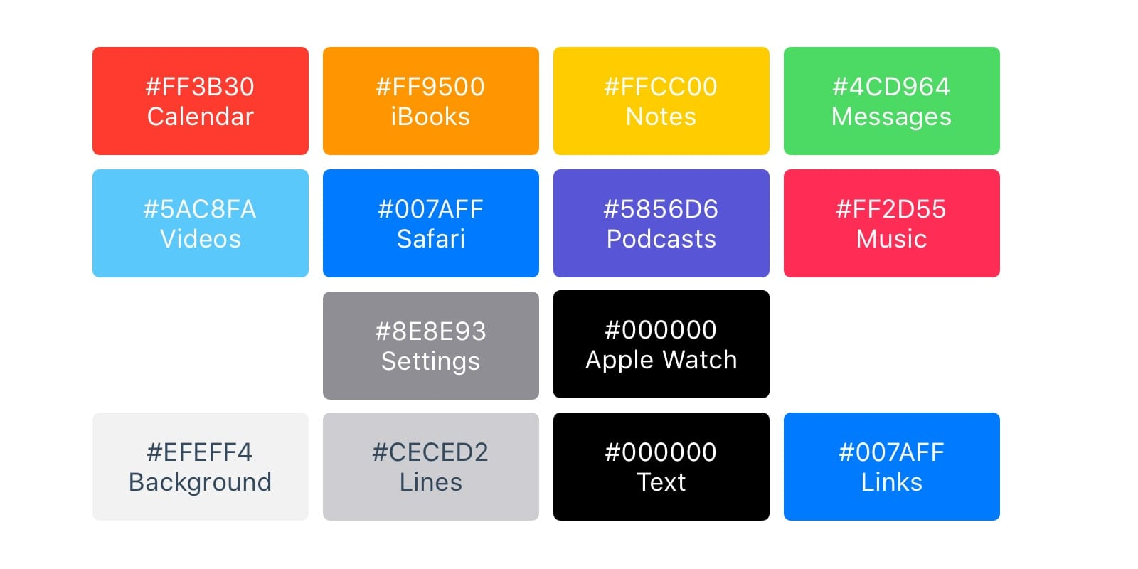 Дизайн под iPhone X. Гайдлайны для iOS 11 - 16
