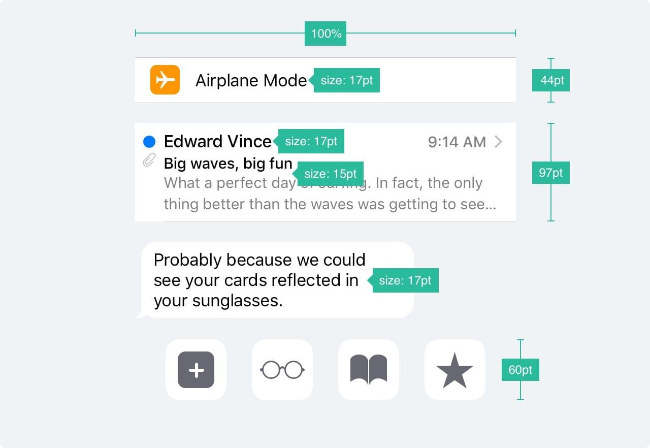 Дизайн под iPhone X. Гайдлайны для iOS 11 - 18