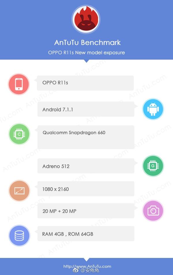 Смартфон OPPO R11s получил Snapdragon 660 и сдвоенную камеру разрешением 20 Мп