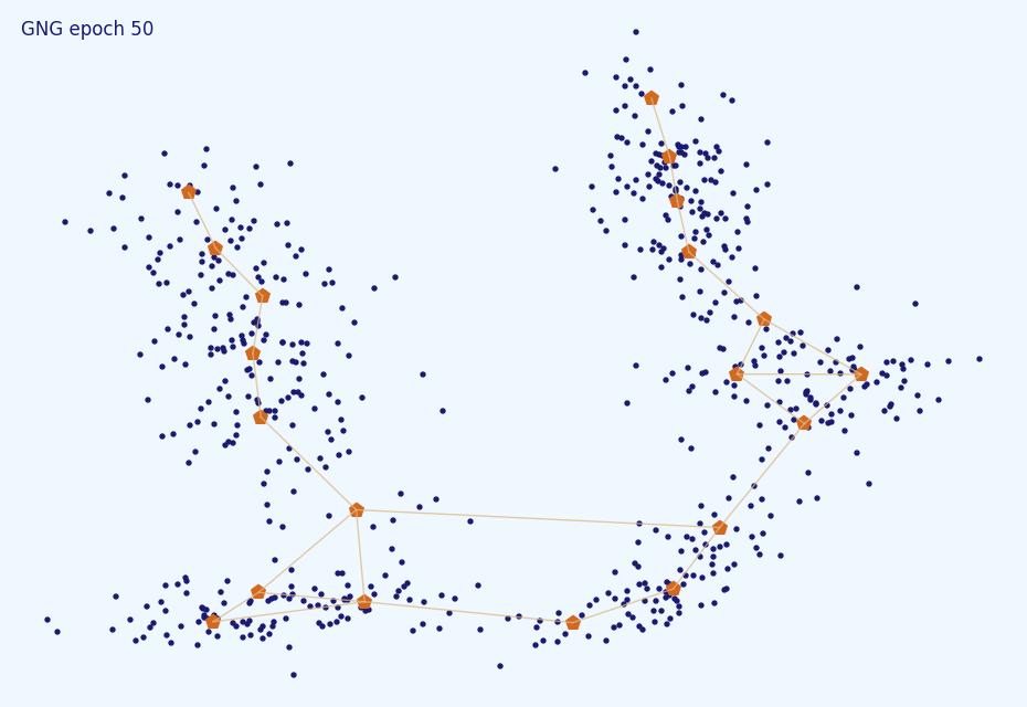 Нестандартная кластеризация 5: Growing Neural Gas - 102