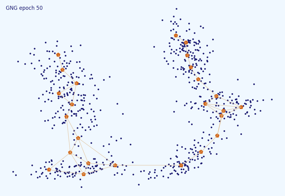 Нестандартная кластеризация 5: Growing Neural Gas - 105