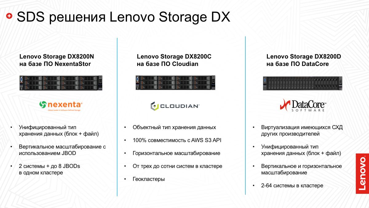 Решения Lenovo для дата-центров. Часть 2 - 15