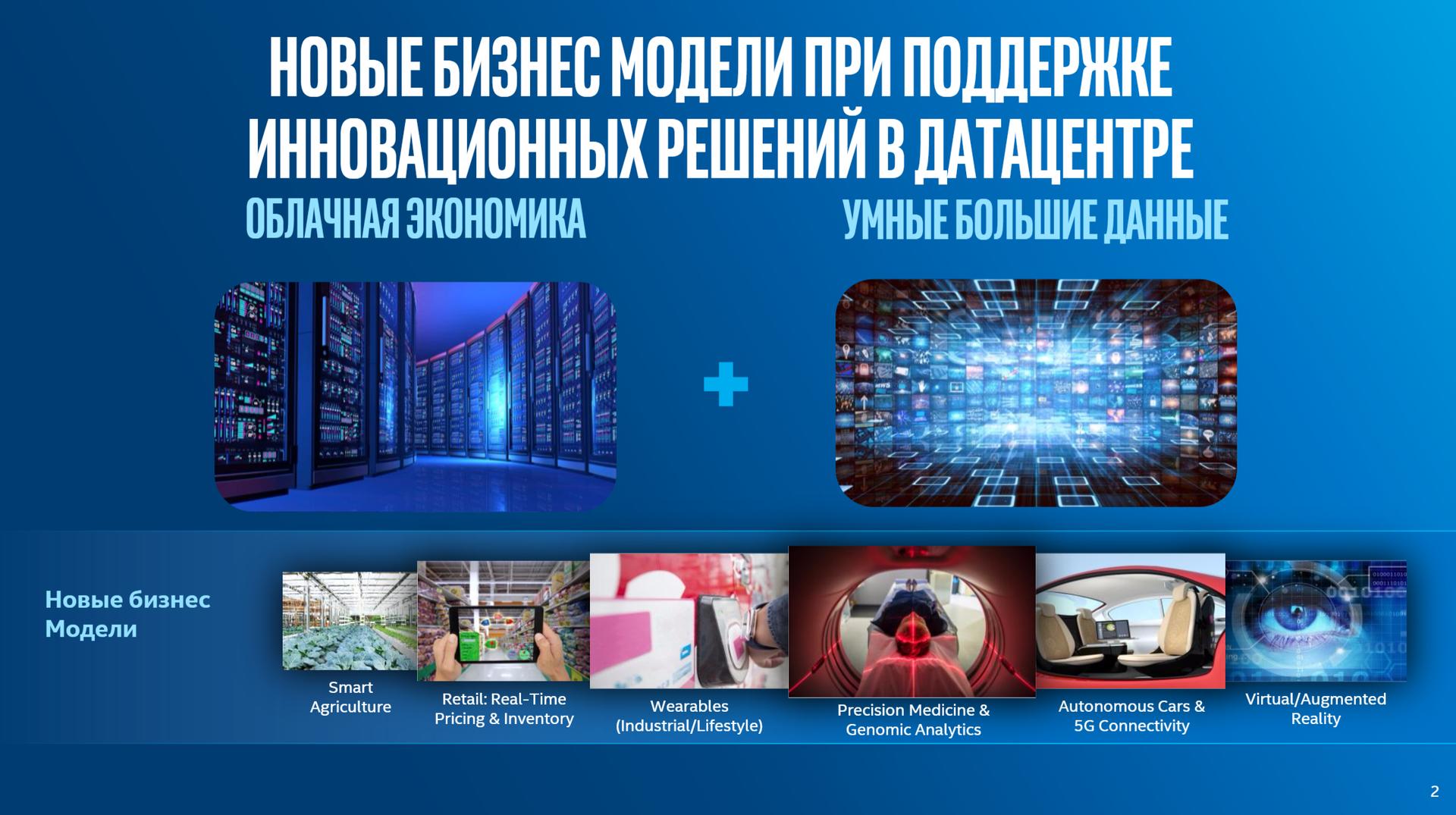 Решения Lenovo для дата-центров. Часть 2 - 2