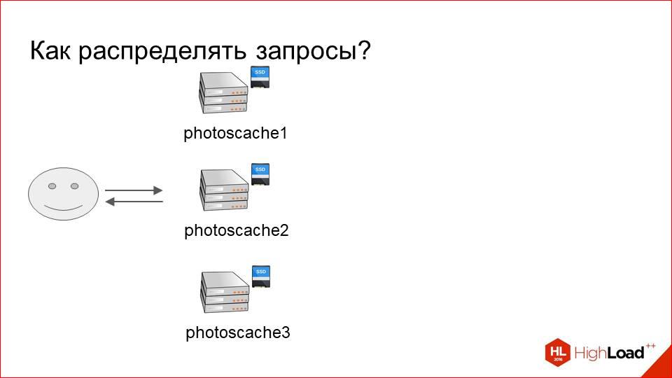 Архитектура хранения и отдачи фотографий в Badoo - 20