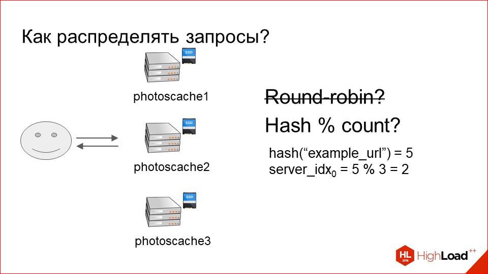 Архитектура хранения и отдачи фотографий в Badoo - 21
