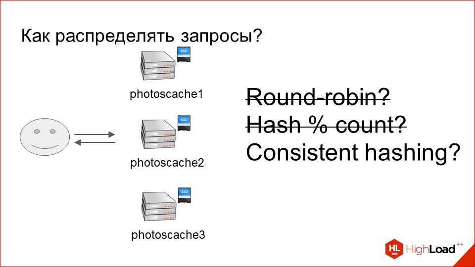 Архитектура хранения и отдачи фотографий в Badoo - 23