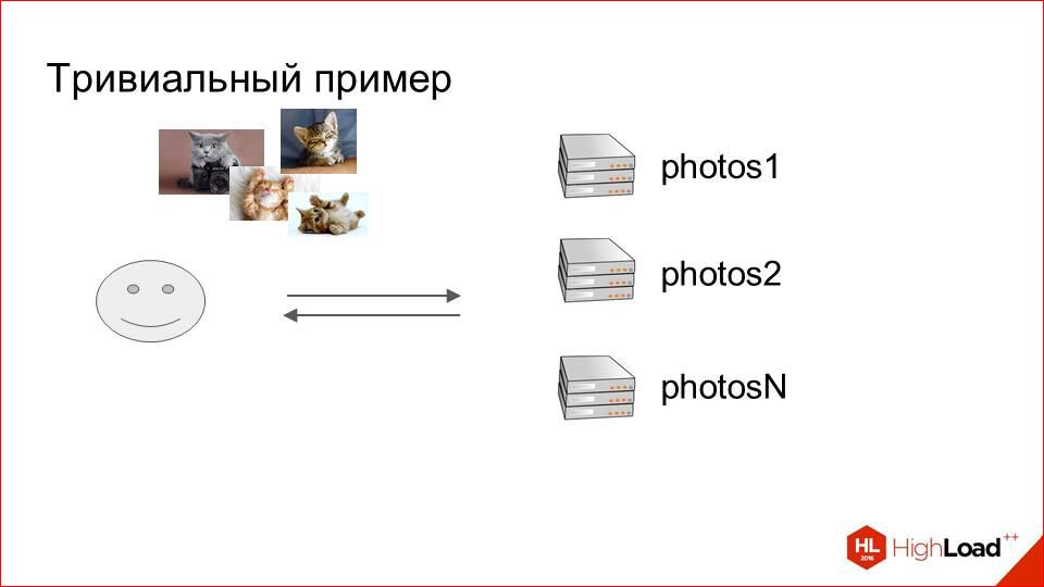 Архитектура хранения и отдачи фотографий в Badoo - 4