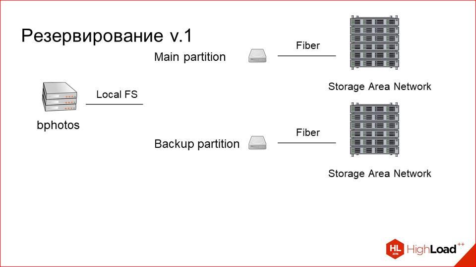 Архитектура хранения и отдачи фотографий в Badoo - 43