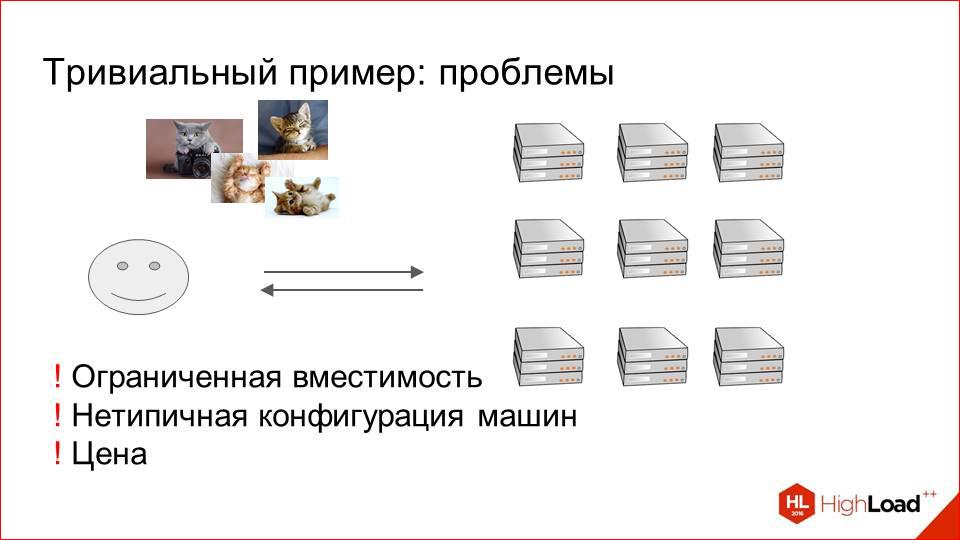 Архитектура хранения и отдачи фотографий в Badoo - 7