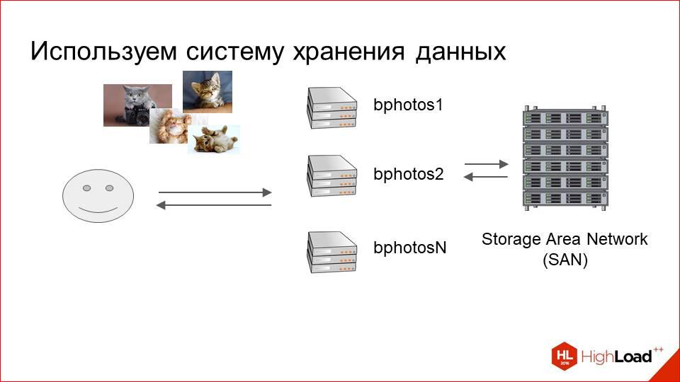Архитектура хранения и отдачи фотографий в Badoo - 8
