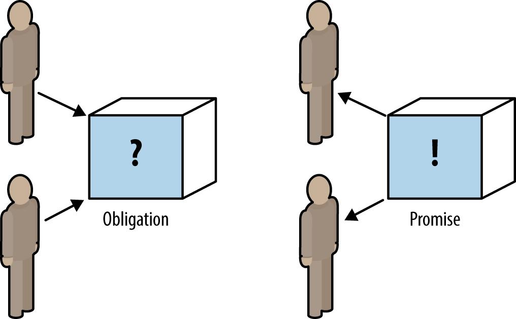 Микросервисы для Java программистов. Практическое введение во фреймворки и контейнеры. (Часть 3) - 1